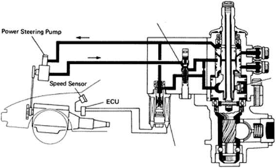progressive power steering pps electronic circuit
