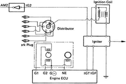 ignition system circuit - toyota supra mk3 90 repair 95 toyota tacoma ignition switch wiring diagram 2 7l toyota ignition switch wiring diagram #4