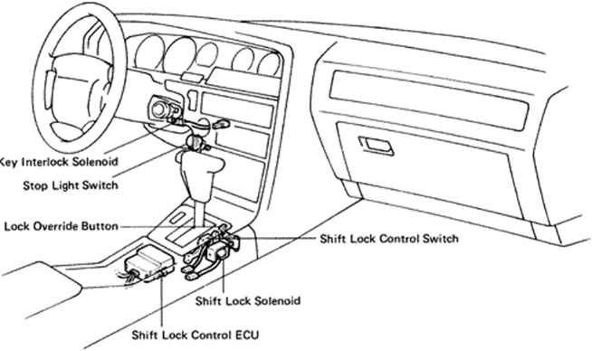 1992 toyota land cruiser engine diagram 1996 toyota rav4