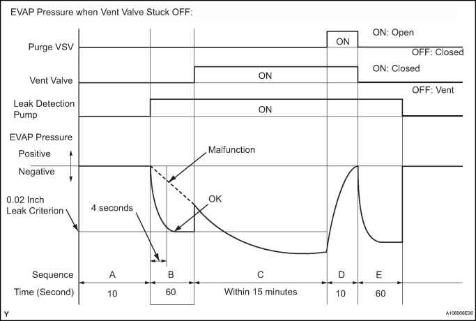 Diagram 2003 Toyota Tacoma Evap System Diagram Full Version Hd Quality System Diagram Bakerelectricme Blidetoine Fr