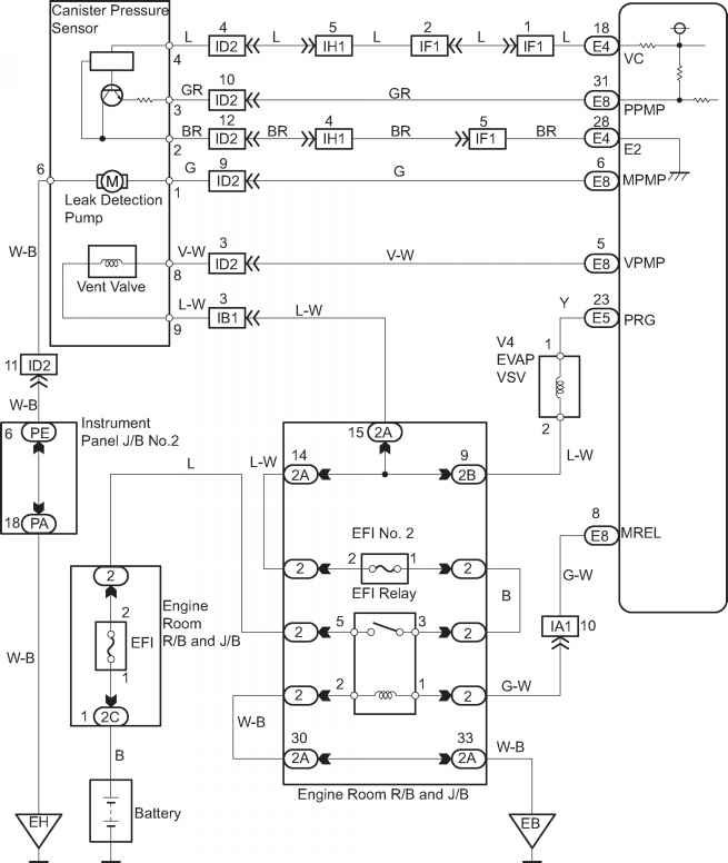 2015 bass tracker electrical wiring diagram 2015 toyota tacoma electrical wiring diagram tacoma toyota evap wiring diagram - toyota tacoma pickup ... #6