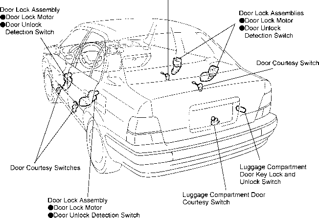 manual for a repier fuse lock door 1996 toyota avalon