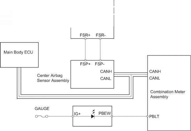 Check Supplemental Restraint System  Toyota Yaris Manual
