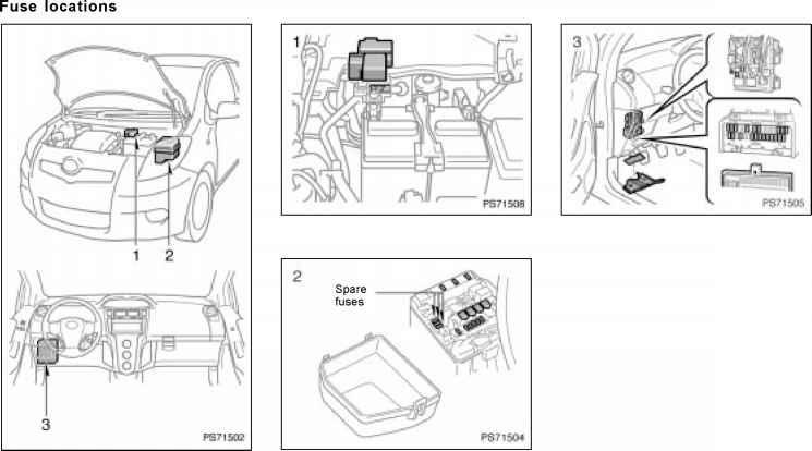 Toyota Yaris Tow Eye - Toyota Yaris Manual