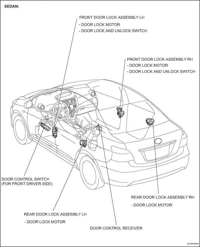 dl - toyota yaris manual