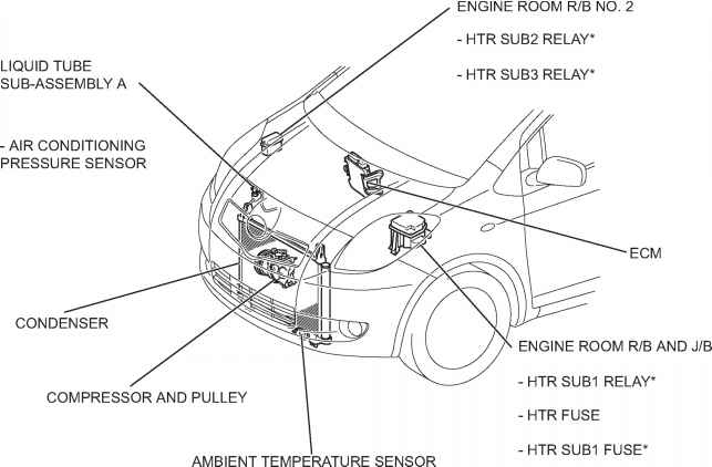 parts location - toyota yaris manual