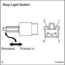 Connector Stop Lamp Switch